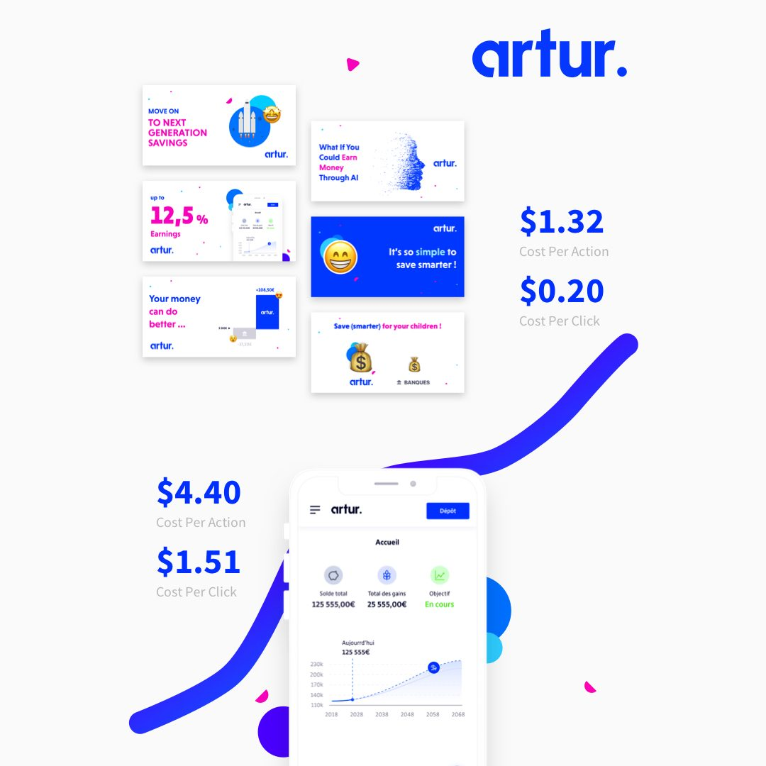 Artur - Growth Hacking - AI Powered PPC