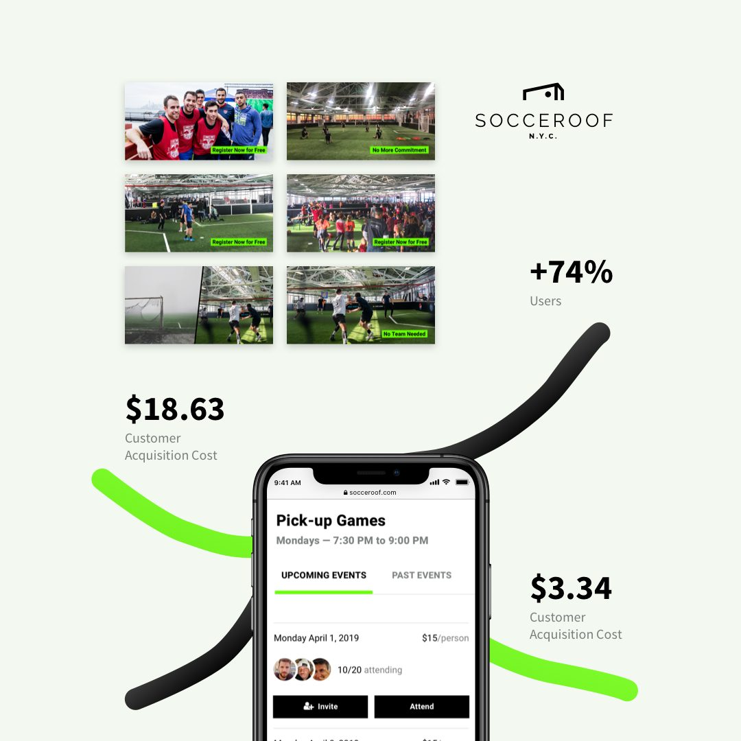 Socceroof - Growth Hacking - AI Powered Advertising